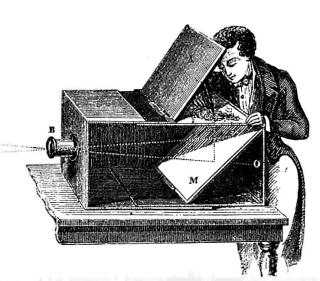 Camera obscura used as drawing aid